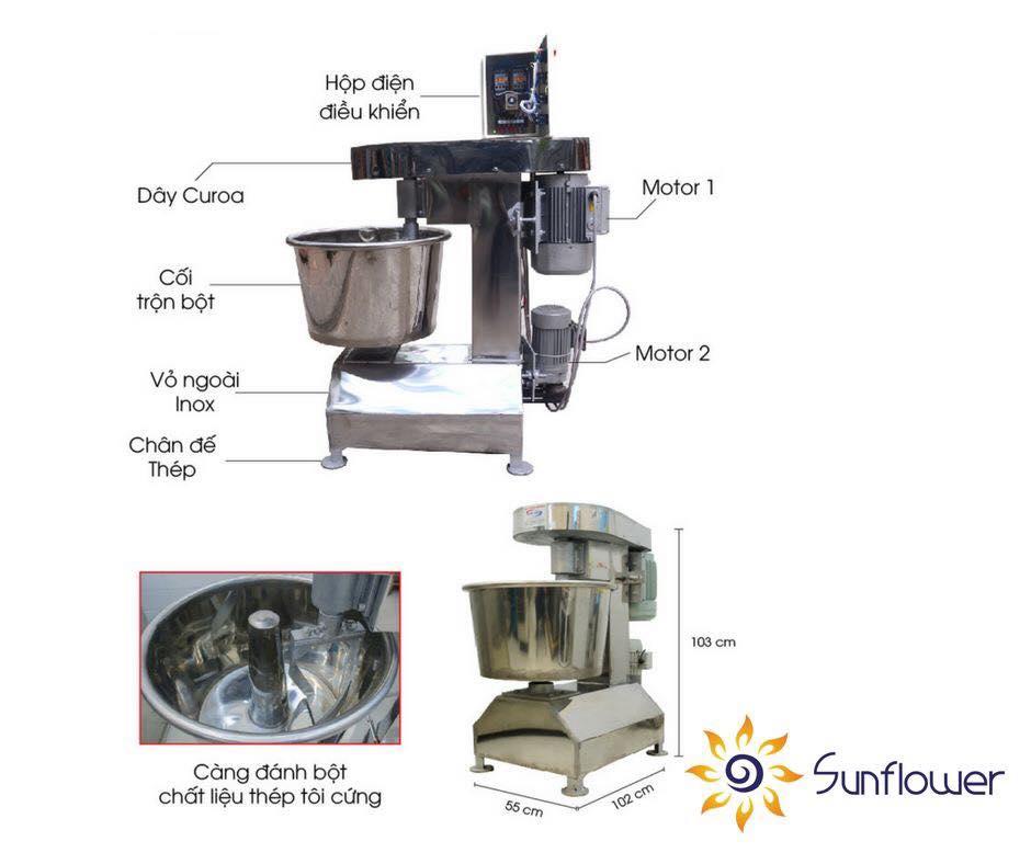 Cấu tạo chi tiết của máy trộn bột Việt Nam sản xuất